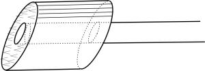 horn geometry