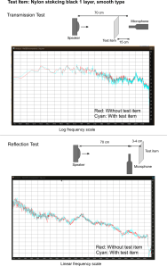 1-layer stocking transmission reflection test