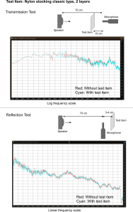 2-layer stocking transmission reflection test