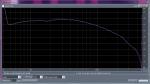 Calibration curve, no horns