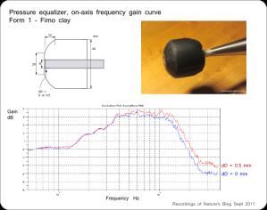 form 1 fimo pressure equalizer