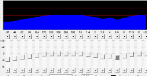 The used EQ for binaural recording